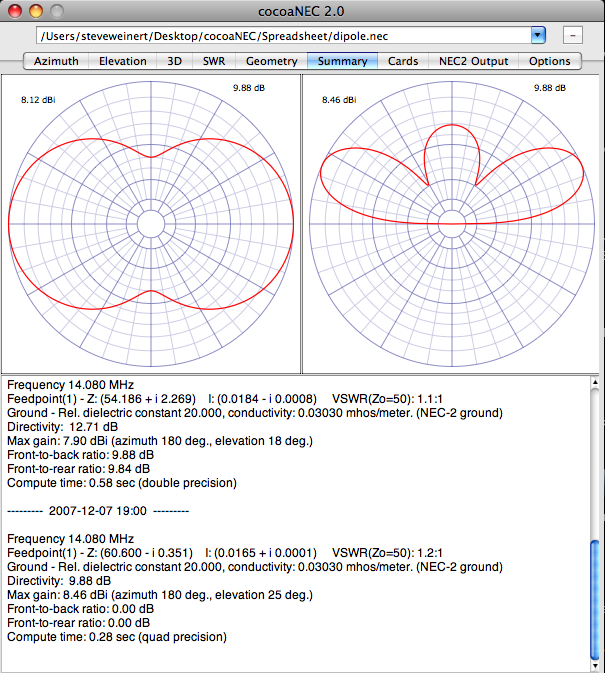 Antenna Modeling | With Varying Frequency - Amateur Radio