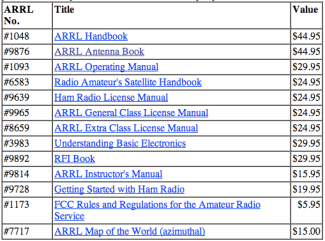 ARRL Library Book Set - Book List