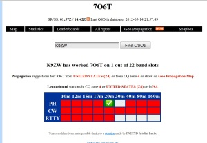 K9ZW gets 7O6T Just in the log.... Whew